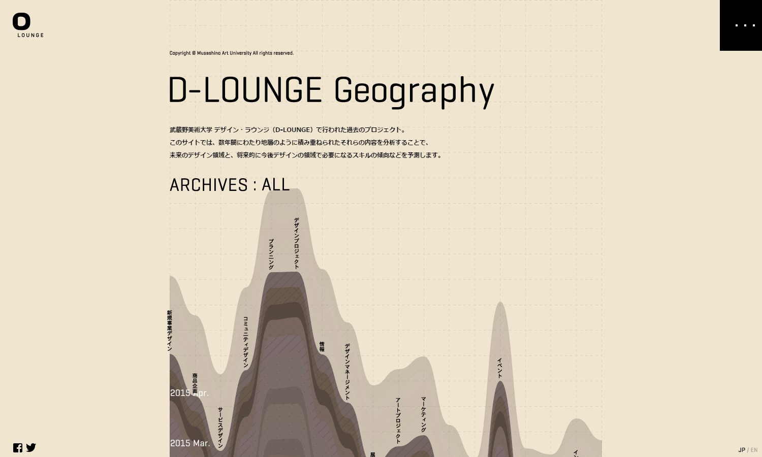 D LOUNGE Geography